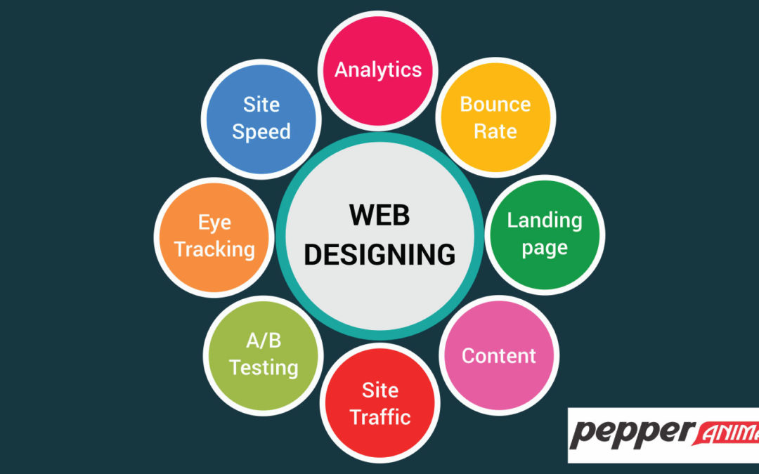 What are the Essential Principles of Web Designing ?